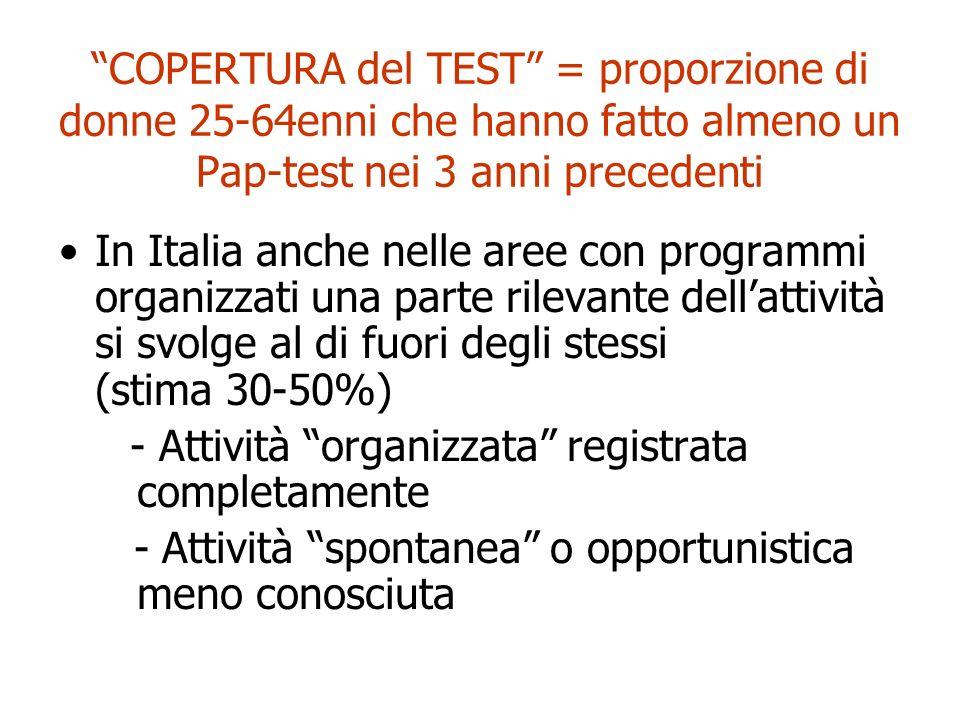 COPERTURA del TEST = proporzione di donne 25-64enni che hanno fatto almeno un Pap-test nei 3 anni precedenti In Italia anche nelle aree con programmi