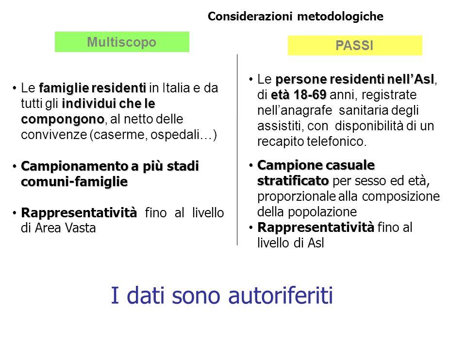 Considerazioni metodologiche Multiscopo PASSI famiglie residenti individui che le compongonoLe famiglie residenti in Italia e da tutti gli individui c
