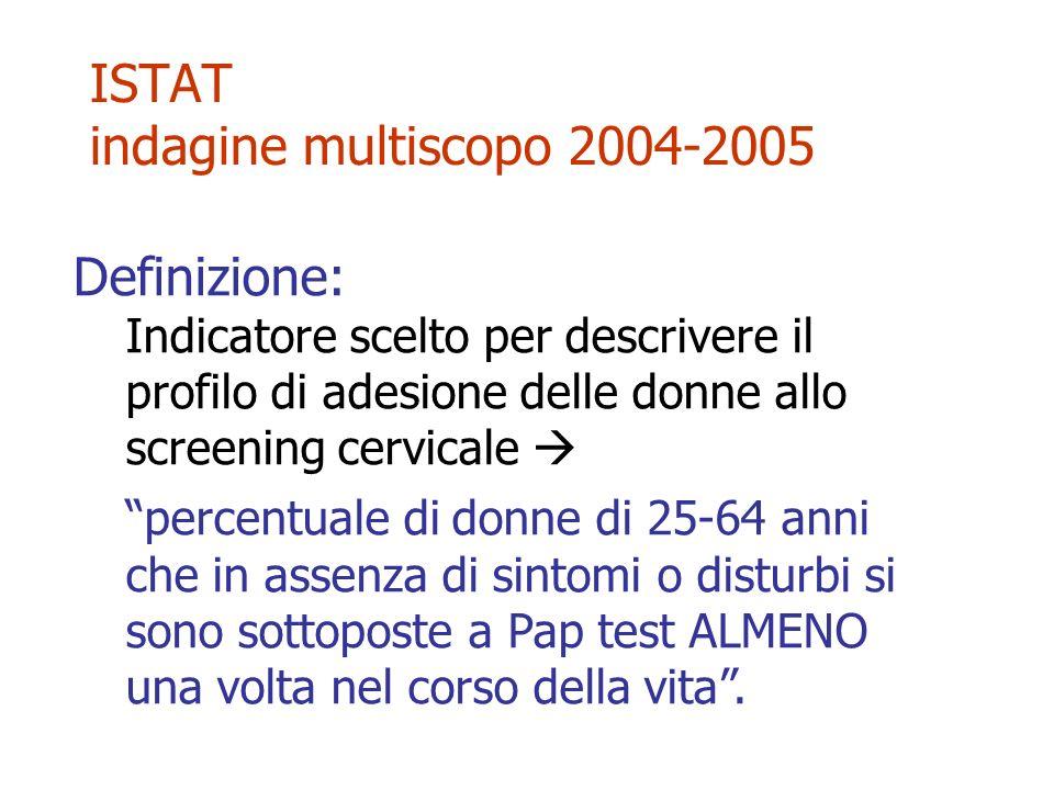 ISTAT indagine multiscopo 2004-2005 Definizione: Indicatore scelto per descrivere il profilo di adesione delle donne allo screening cervicale percentu