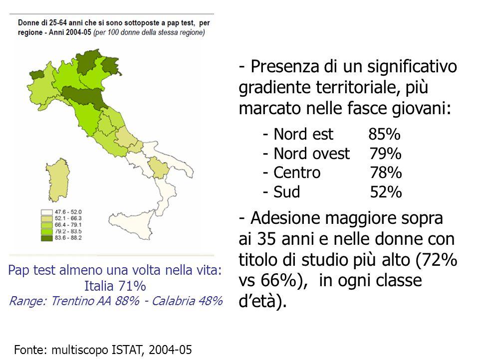 Fonte: multiscopo ISTAT, 2004-05 - Presenza di un significativo gradiente territoriale, più marcato nelle fasce giovani: - Nord est 85% - Nord ovest 7