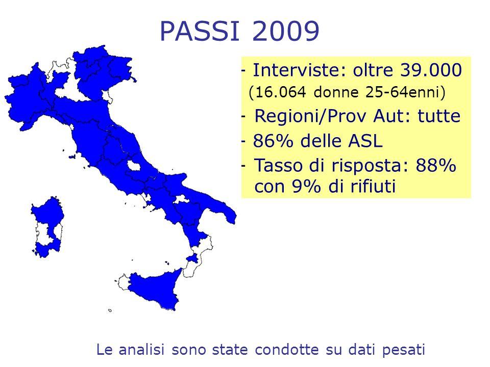 PASSI 2009 Le analisi sono state condotte su dati pesati - Interviste: oltre 39.000 (16.064 donne 25-64enni) - Regioni/Prov Aut: tutte - 86% delle ASL