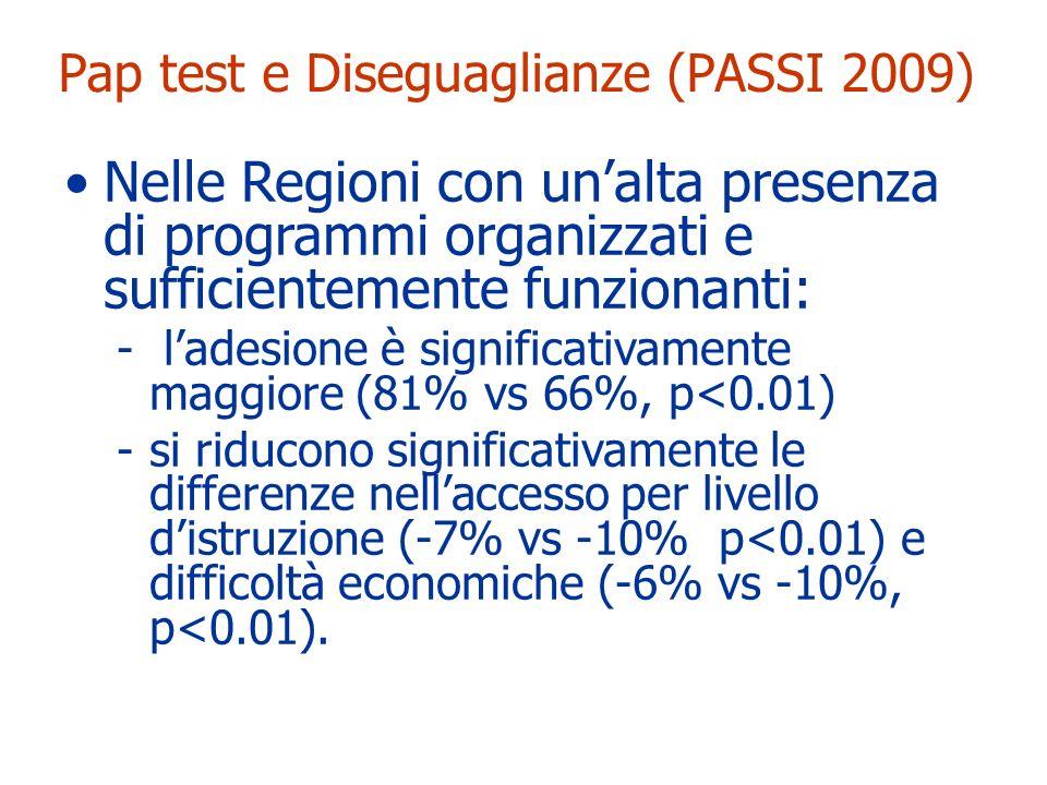 Pap test e Diseguaglianze (PASSI 2009) Nelle Regioni con unalta presenza di programmi organizzati e sufficientemente funzionanti: - ladesione è signif