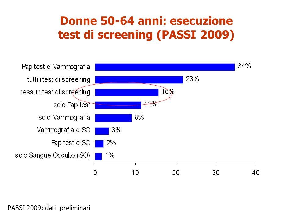 Donne 50-64 anni: esecuzione test di screening (PASSI 2009)
