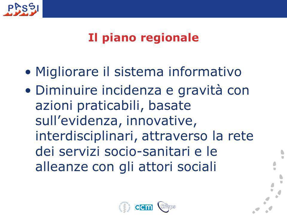 Il piano regionale Migliorare il sistema informativo Diminuire incidenza e gravità con azioni praticabili, basate sullevidenza, innovative, interdisci