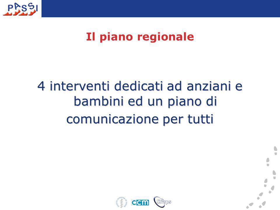 Il piano regionale 4 interventi dedicati ad anziani e bambini ed un piano di comunicazione per tutti