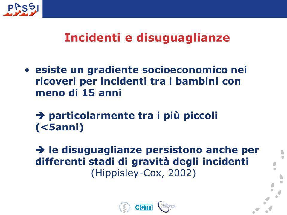 Incidenti e disuguaglianze esiste un gradiente socioeconomico nei ricoveri per incidenti tra i bambini con meno di 15 anni particolarmente tra i più p