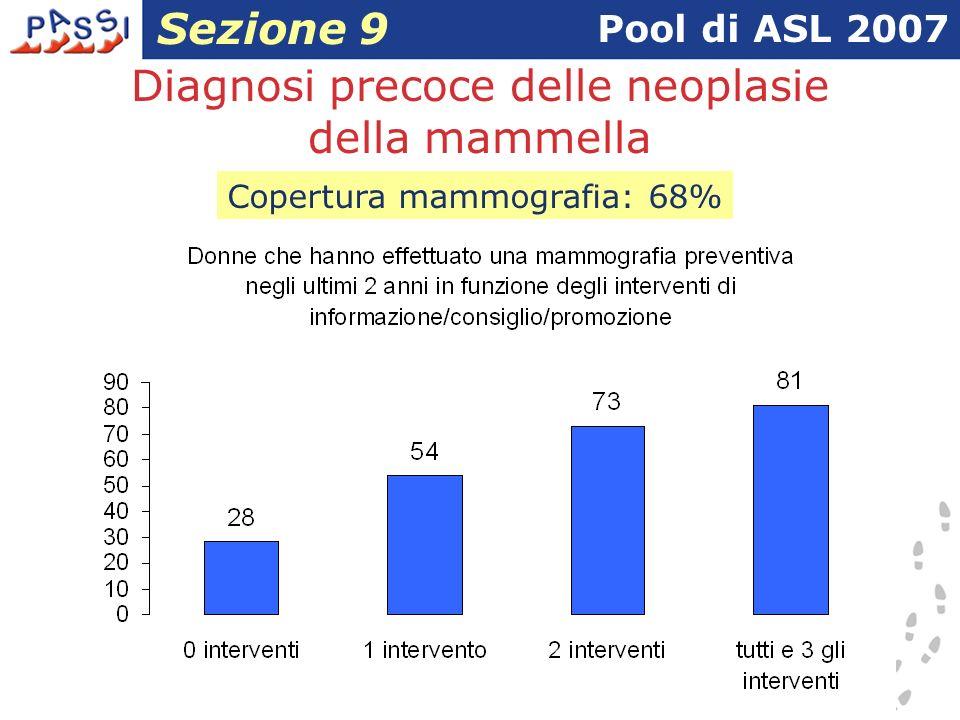 Diagnosi precoce delle neoplasie della mammella Pool di ASL 2007 Sezione 9 Copertura mammografia: 68%