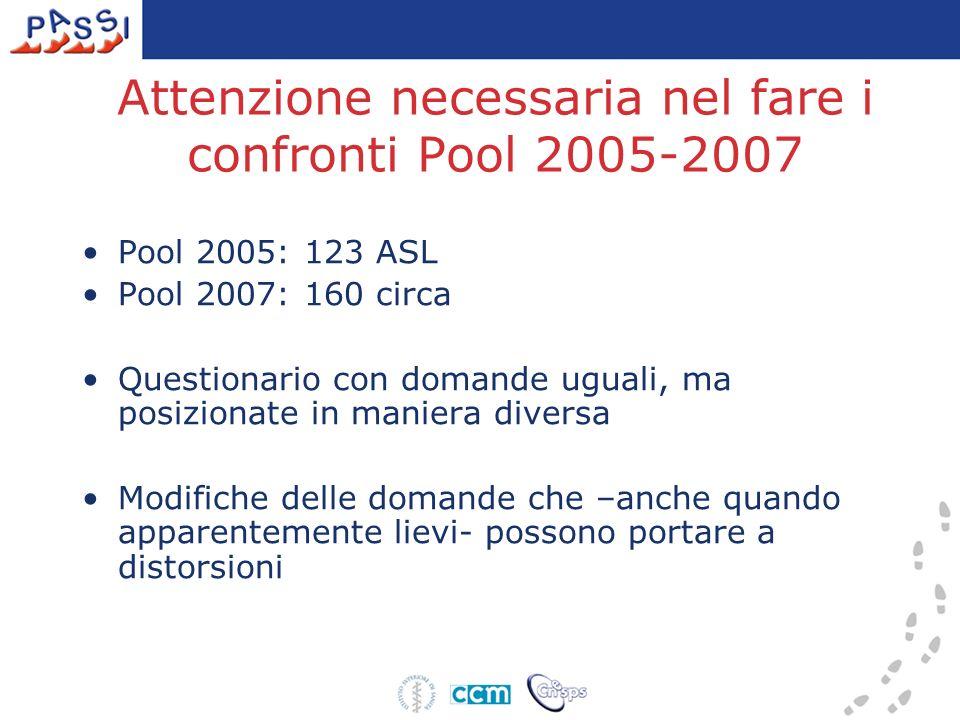 Attenzione necessaria nel fare i confronti Pool 2005-2007 Pool 2005: 123 ASL Pool 2007: 160 circa Questionario con domande uguali, ma posizionate in maniera diversa Modifiche delle domande che –anche quando apparentemente lievi- possono portare a distorsioni