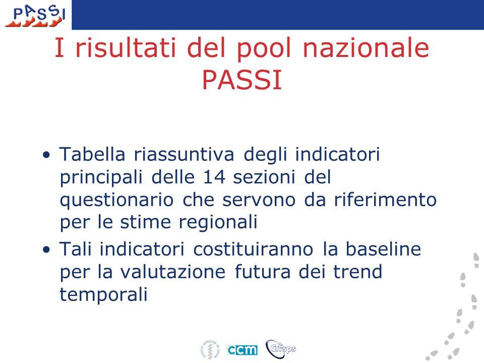 I risultati del pool nazionale PASSI Tabella riassuntiva degli indicatori principali delle 14 sezioni del questionario che servono da riferimento per le stime regionali Tali indicatori costituiranno la baseline per la valutazione futura dei trend temporali