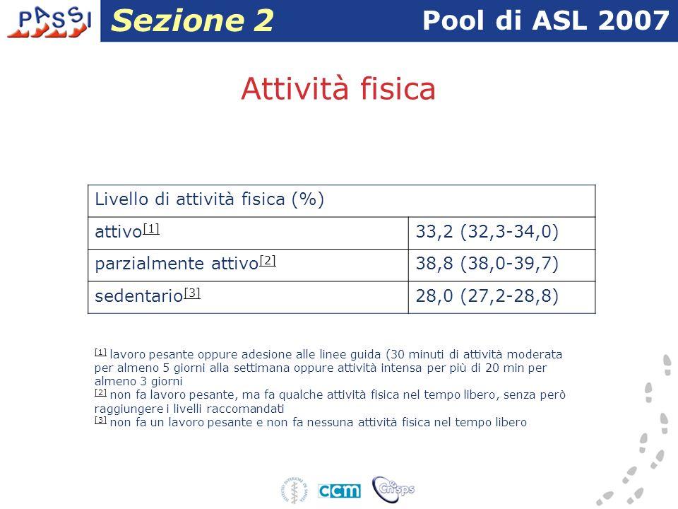Attività fisica Pool di ASL 2007 Sezione 2 Livello di attività fisica (%) attivo [1] [1] 33,2 (32,3-34,0) parzialmente attivo [2] [2] 38,8 (38,0-39,7) sedentario [3] [3] 28,0 (27,2-28,8) [1] [1] lavoro pesante oppure adesione alle linee guida (30 minuti di attività moderata per almeno 5 giorni alla settimana oppure attività intensa per più di 20 min per almeno 3 giorni [2] [2] non fa lavoro pesante, ma fa qualche attività fisica nel tempo libero, senza però raggiungere i livelli raccomandati [3] [3] non fa un lavoro pesante e non fa nessuna attività fisica nel tempo libero