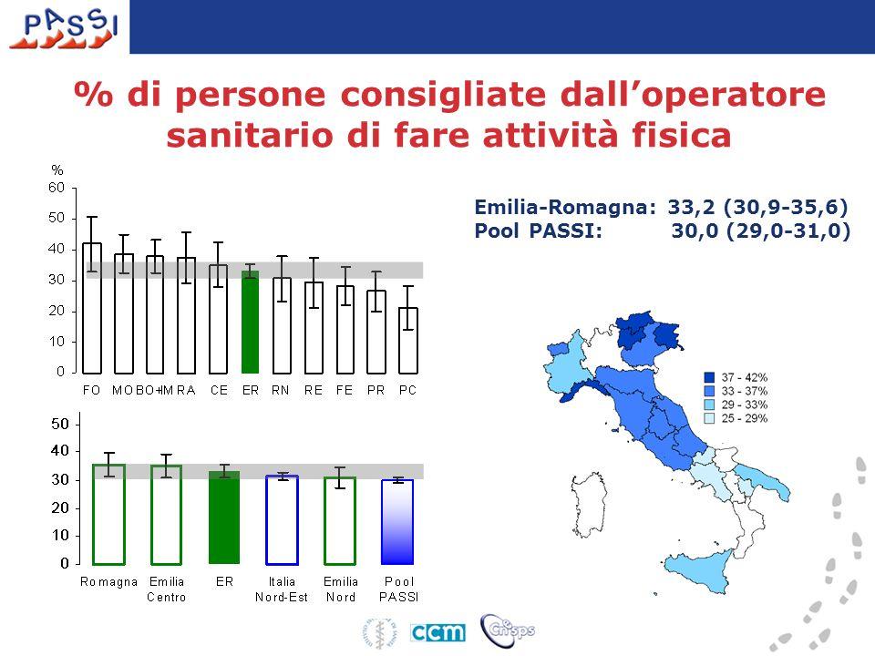 Emilia-Romagna: 33,2 (30,9-35,6) Pool PASSI: 30,0 (29,0-31,0) % di persone consigliate dalloperatore sanitario di fare attività fisica