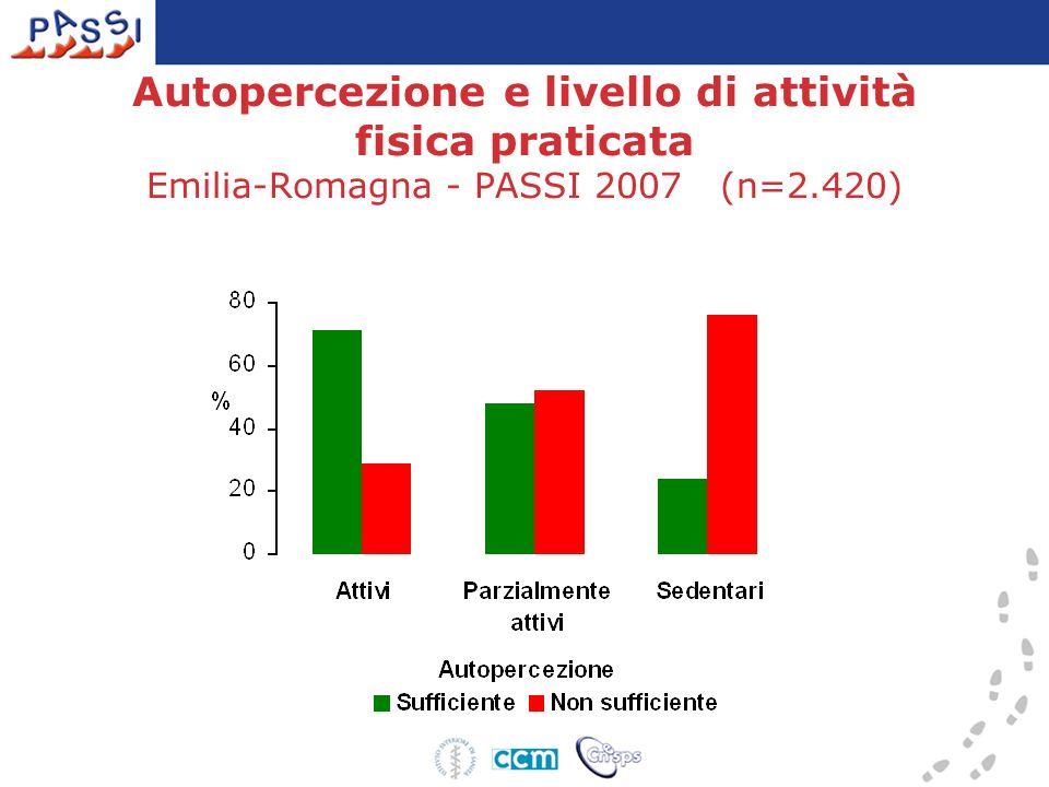 Autopercezione e livello di attività fisica praticata Emilia-Romagna - PASSI 2007 (n=2.420)