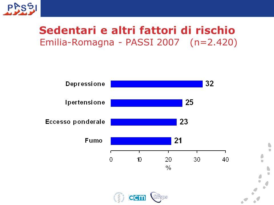 Sedentari e altri fattori di rischio Emilia-Romagna - PASSI 2007 (n=2.420)
