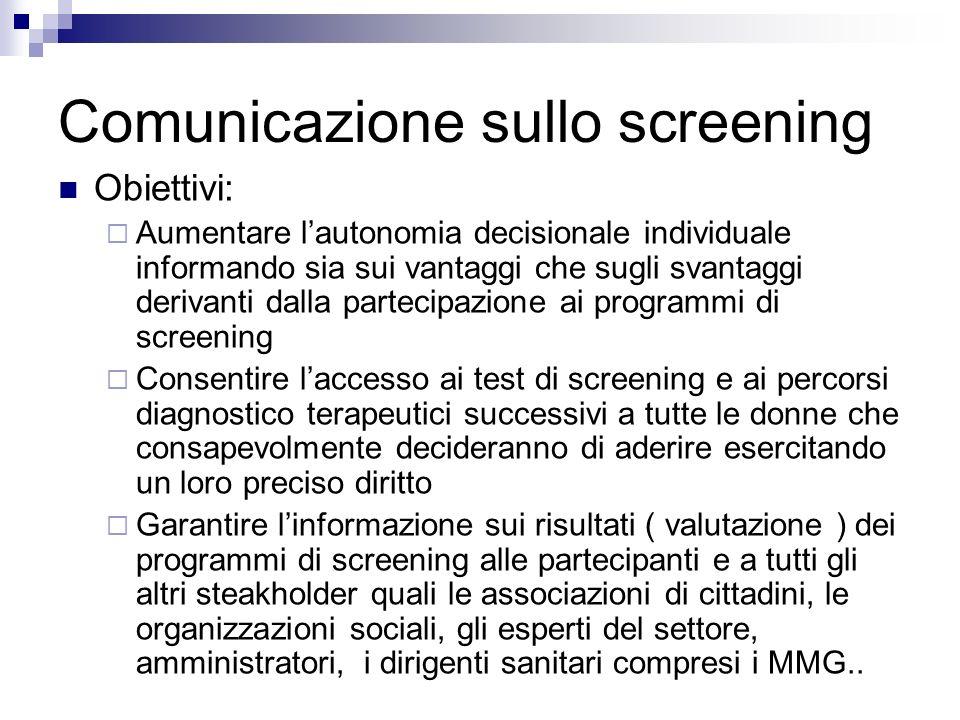 Comunicazione sullo screening Obiettivi: Aumentare lautonomia decisionale individuale informando sia sui vantaggi che sugli svantaggi derivanti dalla