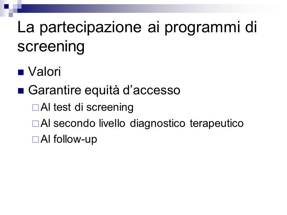 La partecipazione ai programmi di screening Valori Garantire equità daccesso Al test di screening Al secondo livello diagnostico terapeutico Al follow