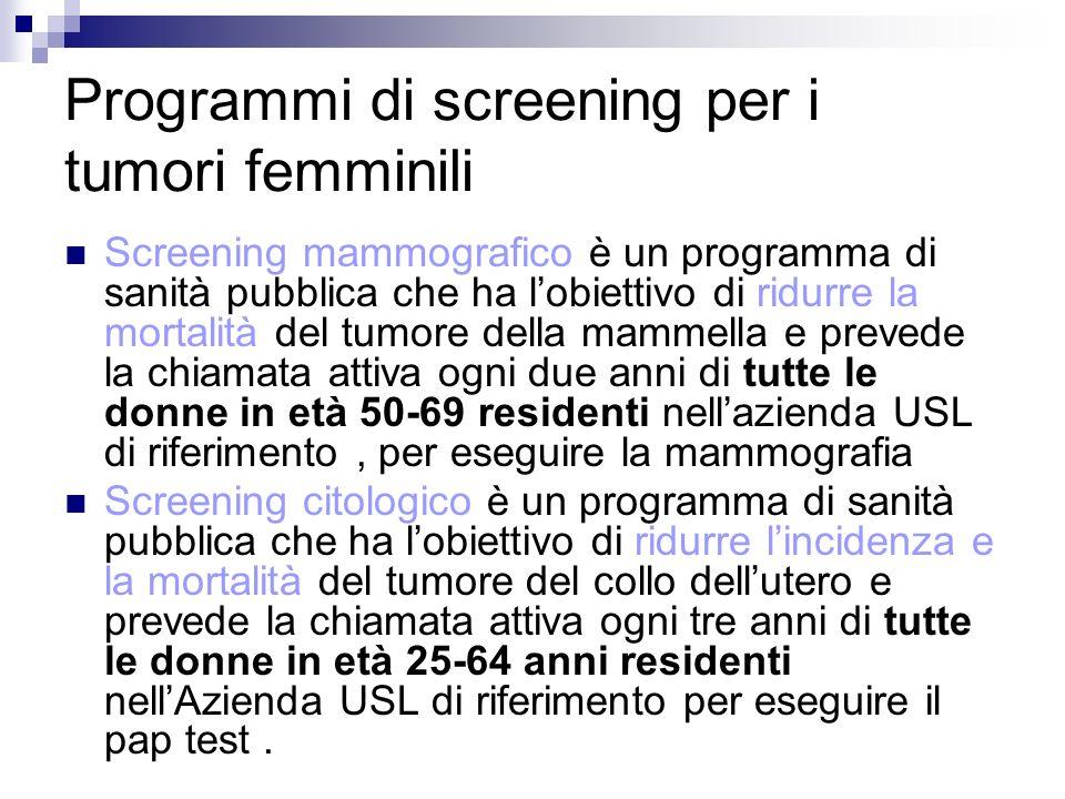 Programmi di screening per i tumori femminili Screening mammografico è un programma di sanità pubblica che ha lobiettivo di ridurre la mortalità del t