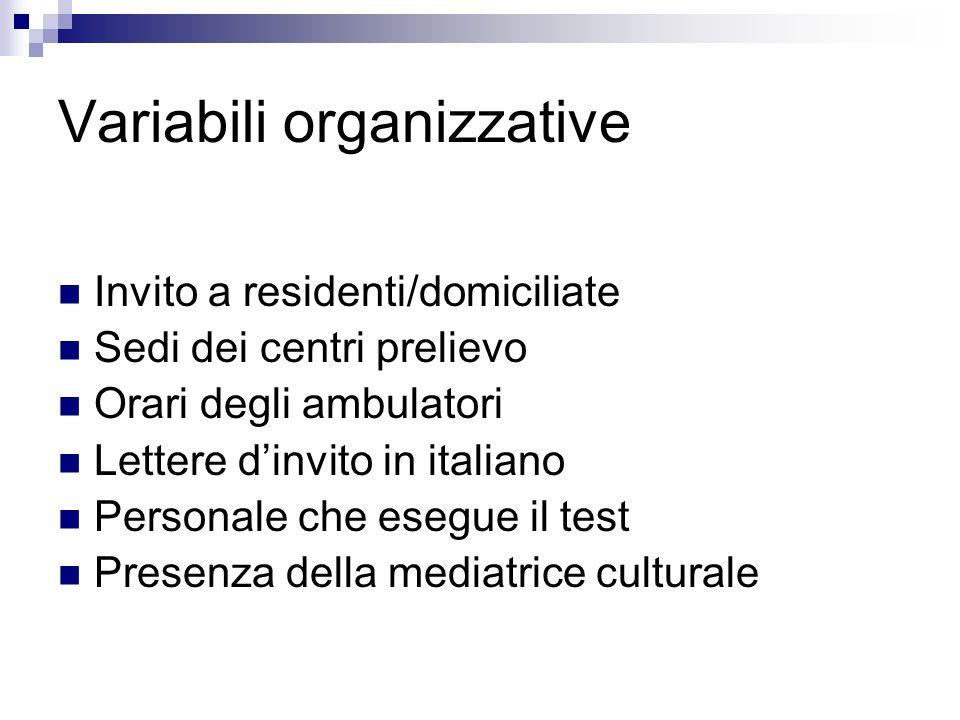 Variabili organizzative Invito a residenti/domiciliate Sedi dei centri prelievo Orari degli ambulatori Lettere dinvito in italiano Personale che esegue il test Presenza della mediatrice culturale