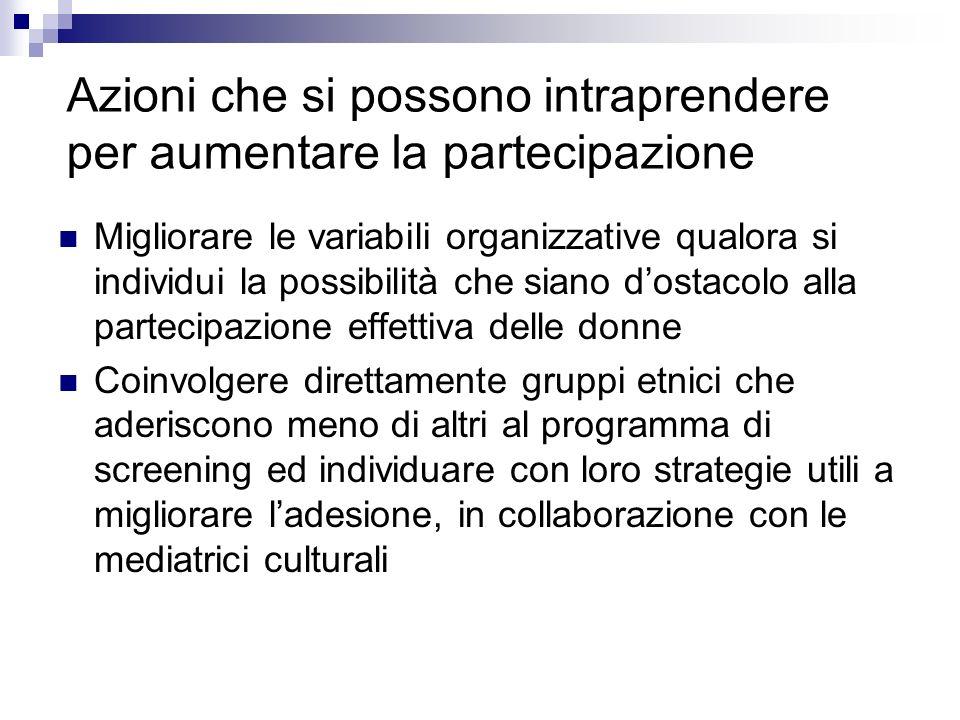 Azioni che si possono intraprendere per aumentare la partecipazione Migliorare le variabili organizzative qualora si individui la possibilità che sian