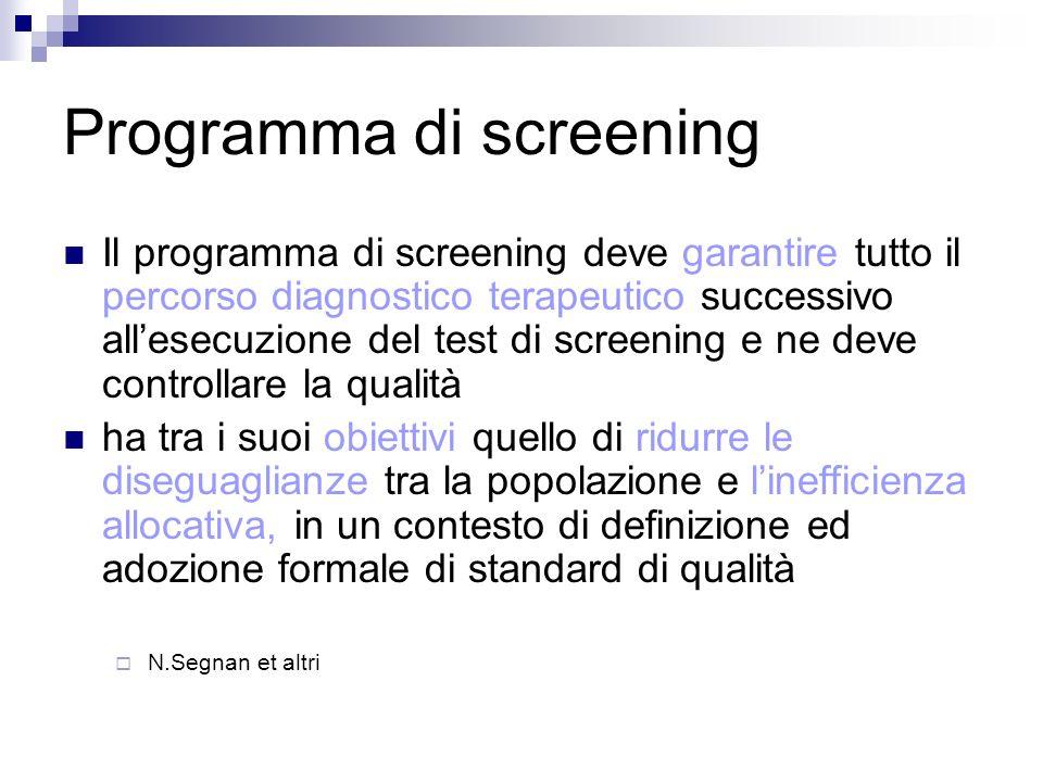 Programma di screening Il programma di screening deve garantire tutto il percorso diagnostico terapeutico successivo allesecuzione del test di screeni