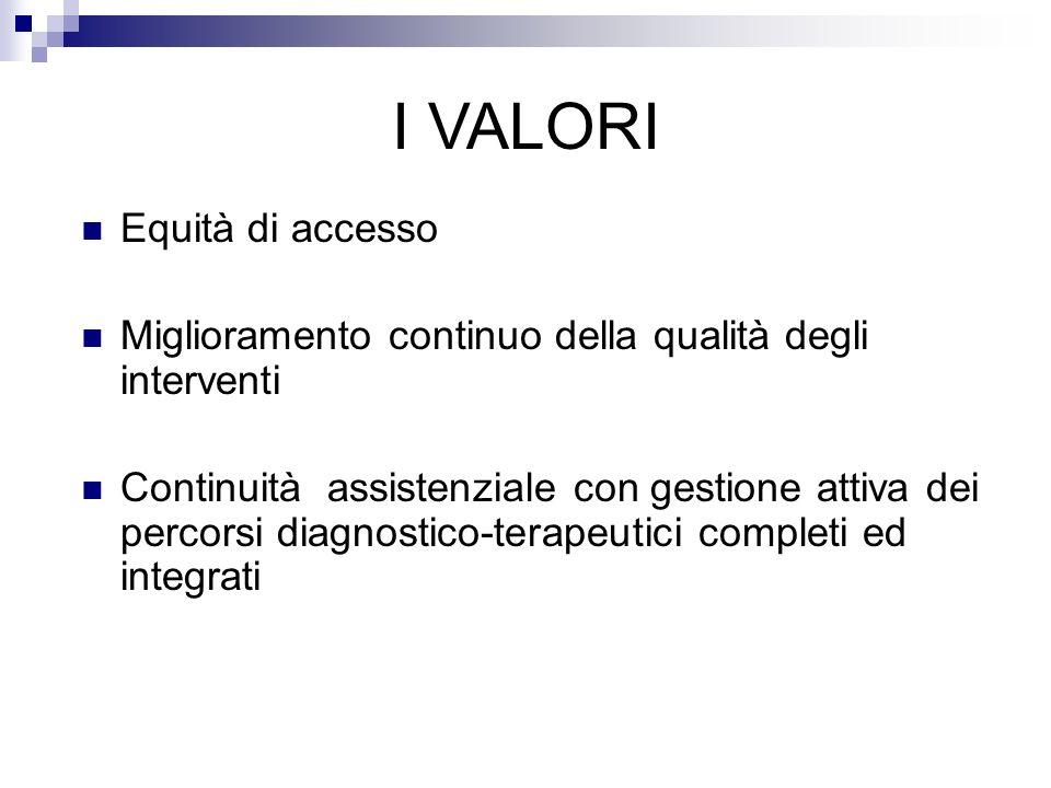Equità di accesso Miglioramento continuo della qualità degli interventi Continuità assistenziale con gestione attiva dei percorsi diagnostico-terapeutici completi ed integrati I VALORI