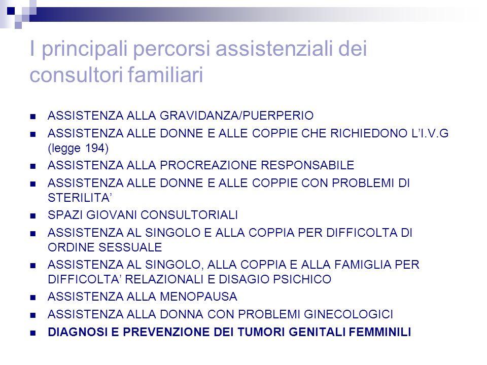 I principali percorsi assistenziali dei consultori familiari ASSISTENZA ALLA GRAVIDANZA/PUERPERIO ASSISTENZA ALLE DONNE E ALLE COPPIE CHE RICHIEDONO L