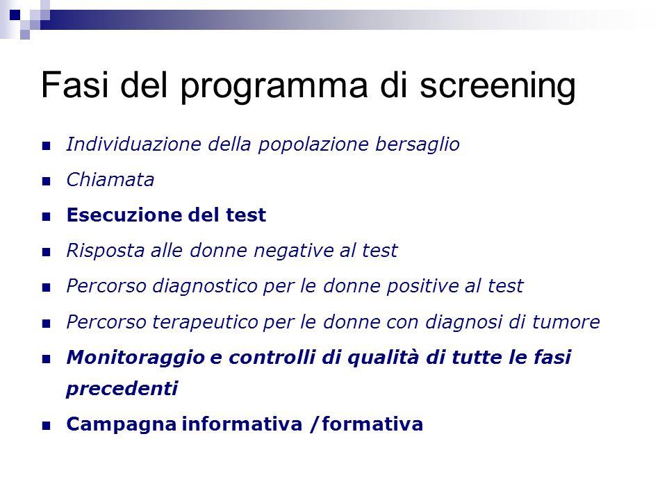 Fasi del programma di screening Individuazione della popolazione bersaglio Chiamata Esecuzione del test Risposta alle donne negative al test Percorso diagnostico per le donne positive al test Percorso terapeutico per le donne con diagnosi di tumore Monitoraggio e controlli di qualità di tutte le fasi precedenti Campagna informativa /formativa
