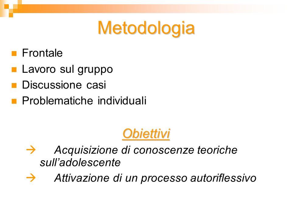 Metodologia Frontale Lavoro sul gruppo Discussione casi Problematiche individualiObiettivi Acquisizione di conoscenze teoriche sulladolescente Attivaz