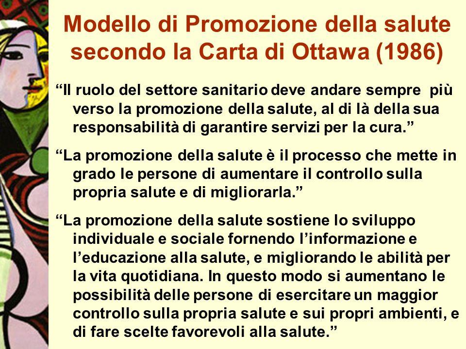 Modello di Promozione della salute secondo la Carta di Ottawa (1986) Il ruolo del settore sanitario deve andare sempre più verso la promozione della salute, al di là della sua responsabilità di garantire servizi per la cura.