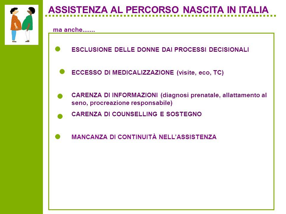ASSISTENZA AL PERCORSO NASCITA IN ITALIA ESCLUSIONE DELLE DONNE DAI PROCESSI DECISIONALI ECCESSO DI MEDICALIZZAZIONE (visite, eco, TC) CARENZA DI INFORMAZIONI (diagnosi prenatale, allattamento al seno, procreazione responsabile) CARENZA DI COUNSELLING E SOSTEGNO MANCANZA DI CONTINUITÀ NELLASSISTENZA ma anche.......
