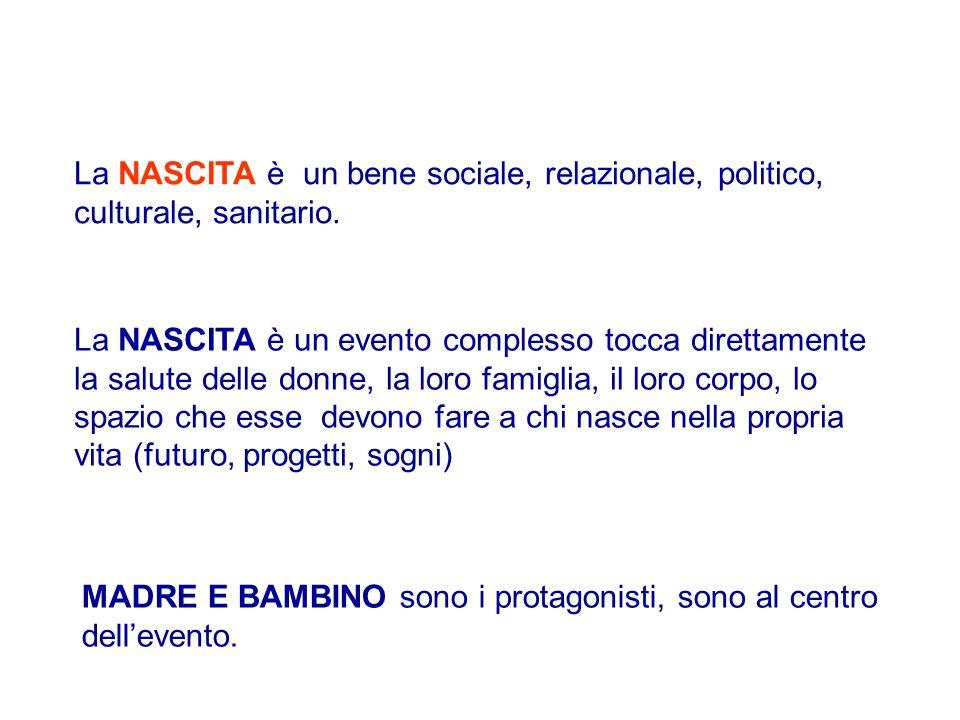 La NASCITA è un evento complesso tocca direttamente la salute delle donne, la loro famiglia, il loro corpo, lo spazio che esse devono fare a chi nasce nella propria vita (futuro, progetti, sogni) La NASCITA è un bene sociale, relazionale, politico, culturale, sanitario.