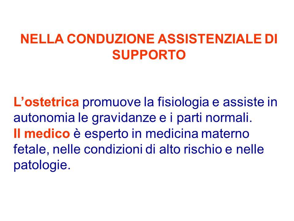 NELLA CONDUZIONE ASSISTENZIALE DI SUPPORTO Lostetrica promuove la fisiologia e assiste in autonomia le gravidanze e i parti normali.