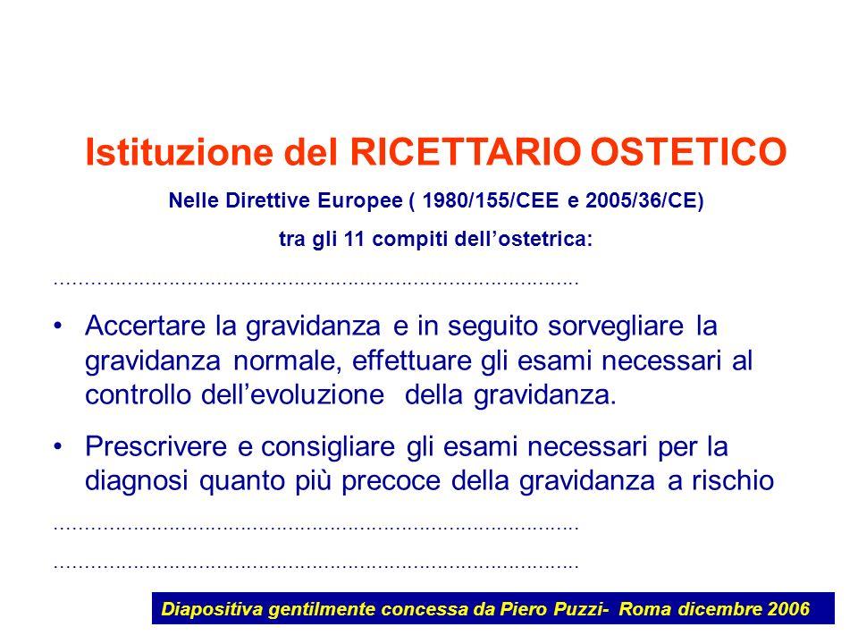 Istituzione del RICETTARIO OSTETICO Nelle Direttive Europee ( 1980/155/CEE e 2005/36/CE) tra gli 11 compiti dellostetrica:........................................................................................