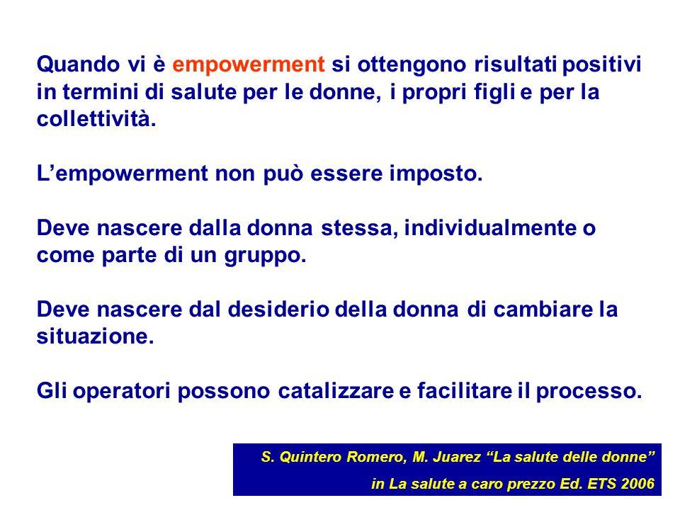 Quando vi è empowerment si ottengono risultati positivi in termini di salute per le donne, i propri figli e per la collettività.