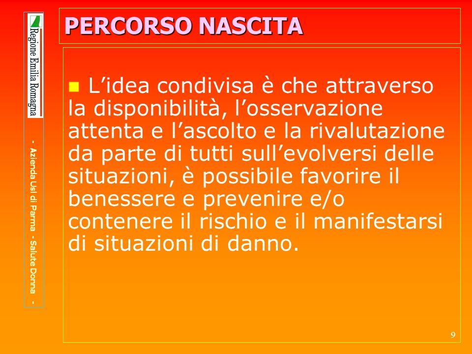 20 PERCORSO NASCITA PERCORSO NASCITA 1) Azienda Unità Sanitaria Locale di Parma: Dipartimento Cure Primarie U.O.