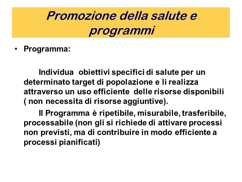 Promozione della salute e programmi Programma: Individua obiettivi specifici di salute per un determinato target di popolazione e li realizza attraverso un uso efficiente delle risorse disponibili ( non necessita di risorse aggiuntive).