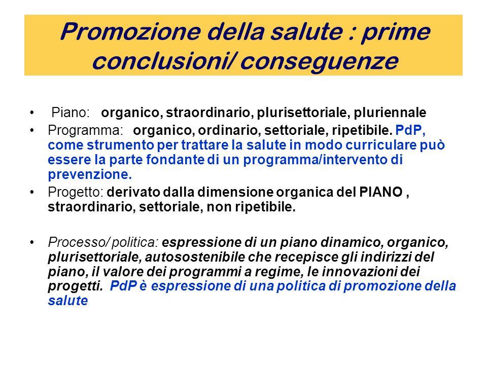 Promozione della salute : prime conclusioni/ conseguenze Piano: organico, straordinario, plurisettoriale, pluriennale Programma: organico, ordinario, settoriale, ripetibile.