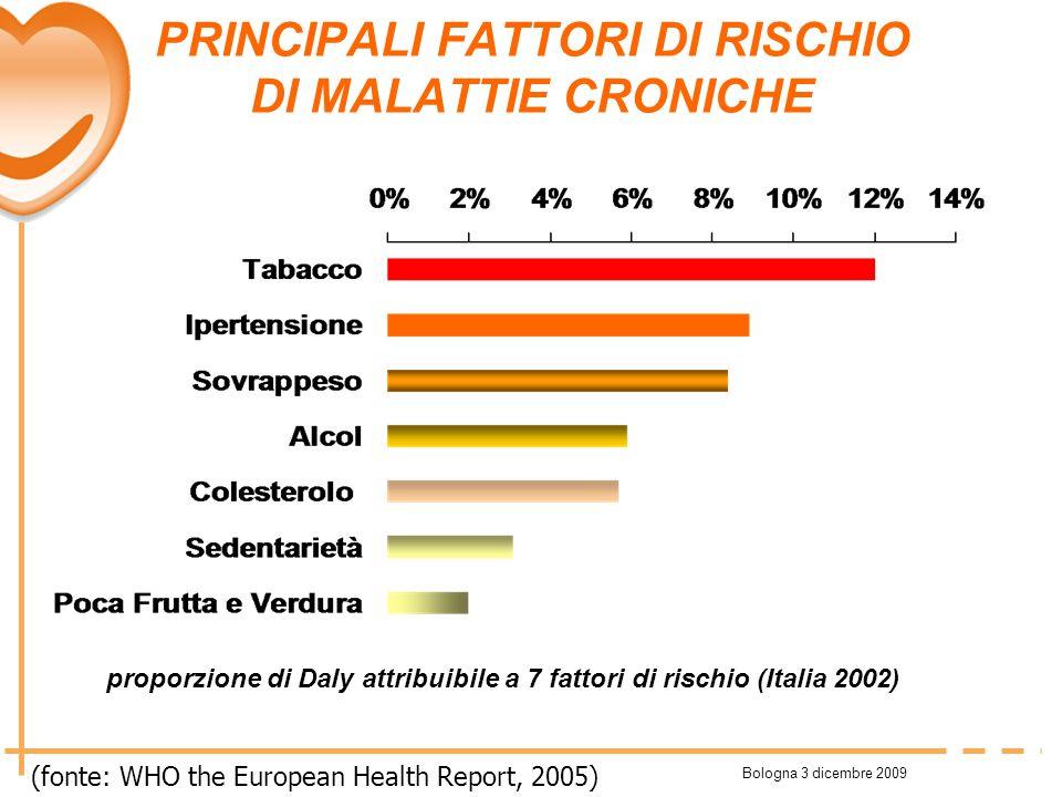 Bologna 3 dicembre 2009 (fonte: WHO the European Health Report, 2005) PRINCIPALI FATTORI DI RISCHIO DI MALATTIE CRONICHE proporzione di Daly attribuib