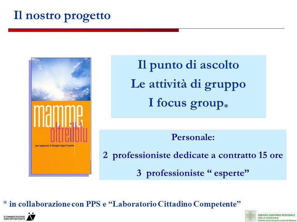 Il punto di ascolto Le attività di gruppo I focus group * * in collaborazione con PPS e Laboratorio Cittadino Competente Il nostro progetto Personale: 2 professioniste dedicate a contratto 15 ore 3 professioniste esperte