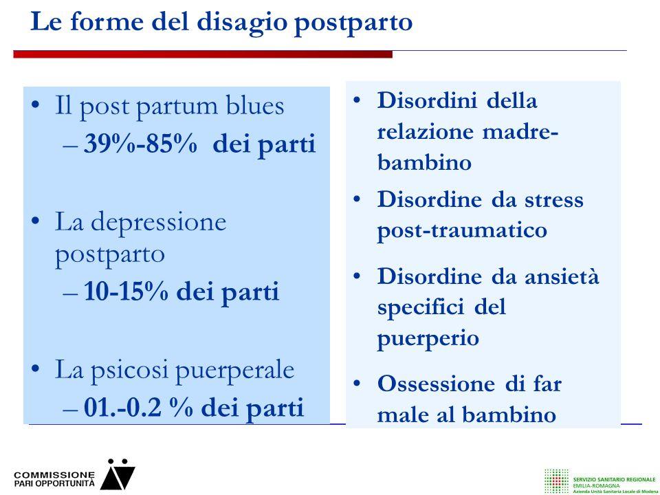 Le forme del disagio postparto Il post partum blues –39%-85% dei parti La depressione postparto –10-15% dei parti La psicosi puerperale –01.-0.2 % dei parti Disordini della relazione madre- bambino Disordine da stress post-traumatico Disordine da ansietà specifici del puerperio Ossessione di far male al bambino