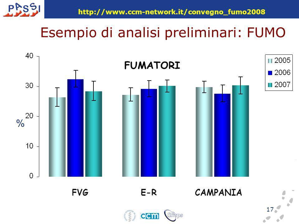 17 Esempio di analisi preliminari: FUMO FUMATORI % CAMPANIAFVGE-R http://www.ccm-network.it/convegno_fumo2008