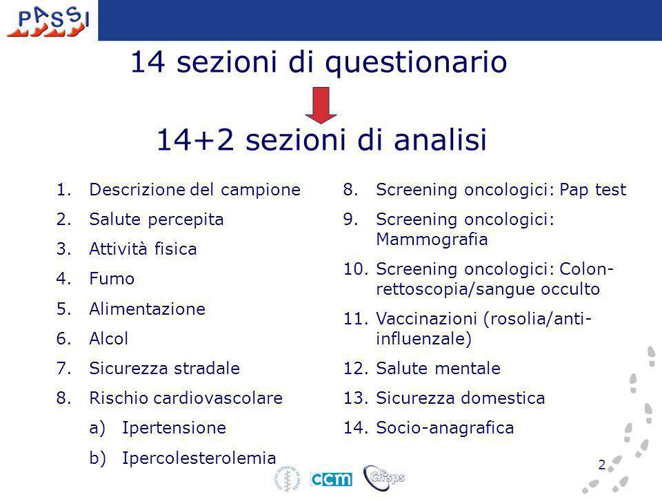 2 14 sezioni di questionario 14+2 sezioni di analisi 1.Descrizione del campione 2.Salute percepita 3.Attività fisica 4.Fumo 5.Alimentazione 6.Alcol 7.Sicurezza stradale 8.Rischio cardiovascolare a)Ipertensione b)Ipercolesterolemia 8.Screening oncologici: Pap test 9.Screening oncologici: Mammografia 10.Screening oncologici: Colon- rettoscopia/sangue occulto 11.Vaccinazioni (rosolia/anti- influenzale) 12.Salute mentale 13.Sicurezza domestica 14.Socio-anagrafica