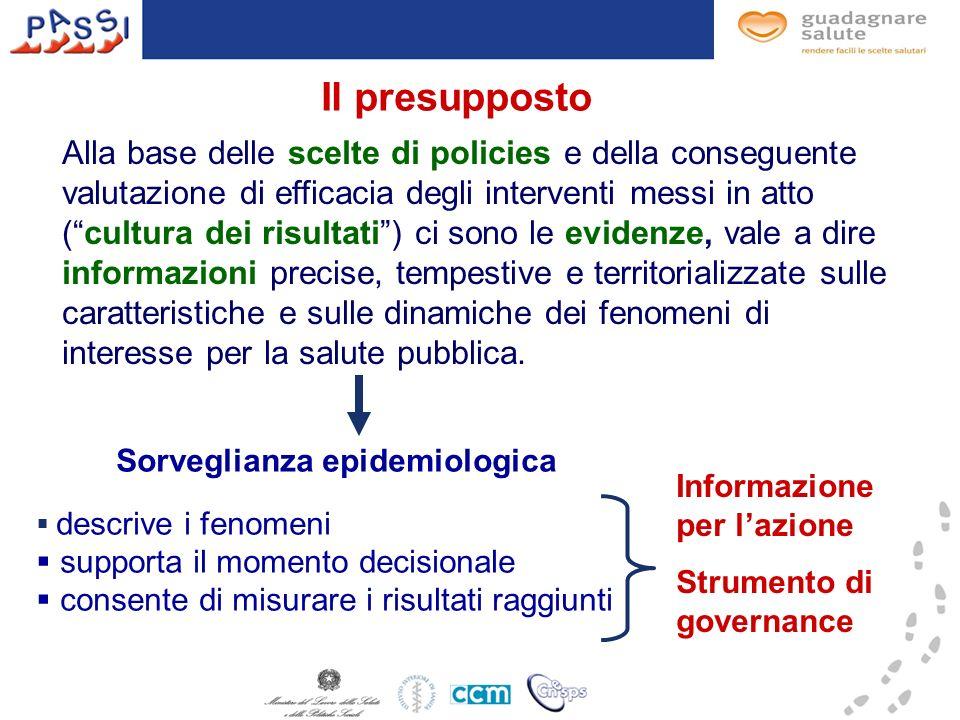Gli effetti Il Piano nazionale della prevenzione 2010-2012 enfatizza il ruolo della sorveglianza epidemiologica.