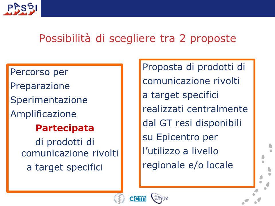 Possibilità di scegliere tra 2 proposte Percorso per Preparazione Sperimentazione Amplificazione Partecipata di prodotti di comunicazione rivolti a ta
