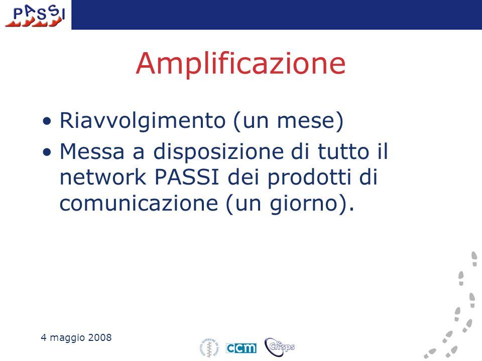Amplificazione Riavvolgimento (un mese) Messa a disposizione di tutto il network PASSI dei prodotti di comunicazione (un giorno). 4 maggio 2008