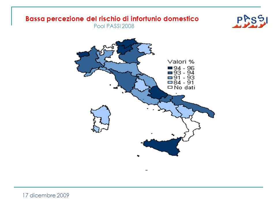 Bassa percezione del rischio di infortunio domestico Pool PASSI 2008 17 dicembre 2009