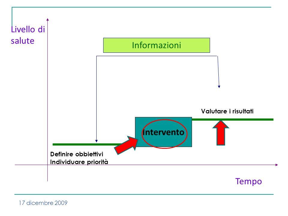 Numerosi fonti…..molti dati…. quali informazioni.