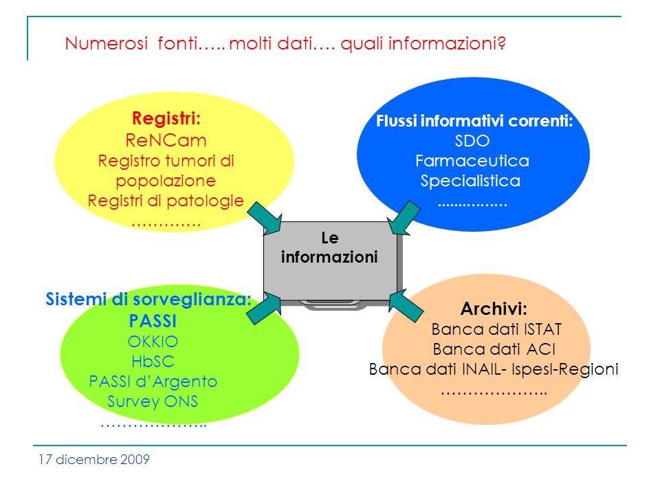 In Umbria : sistema informativo dati di attività del PS (D.G.R.