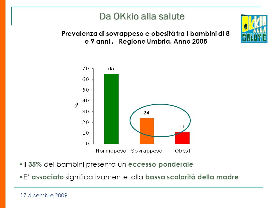 Situazione nutrizionale della popolazione Umbria - PASSI 2008 Dal sistema PASSI È significativamente più frequente: col crescere delletà negli uomini (54% vs 33%) nelle persone con basso livello di istruzione 17 dicembre 2009