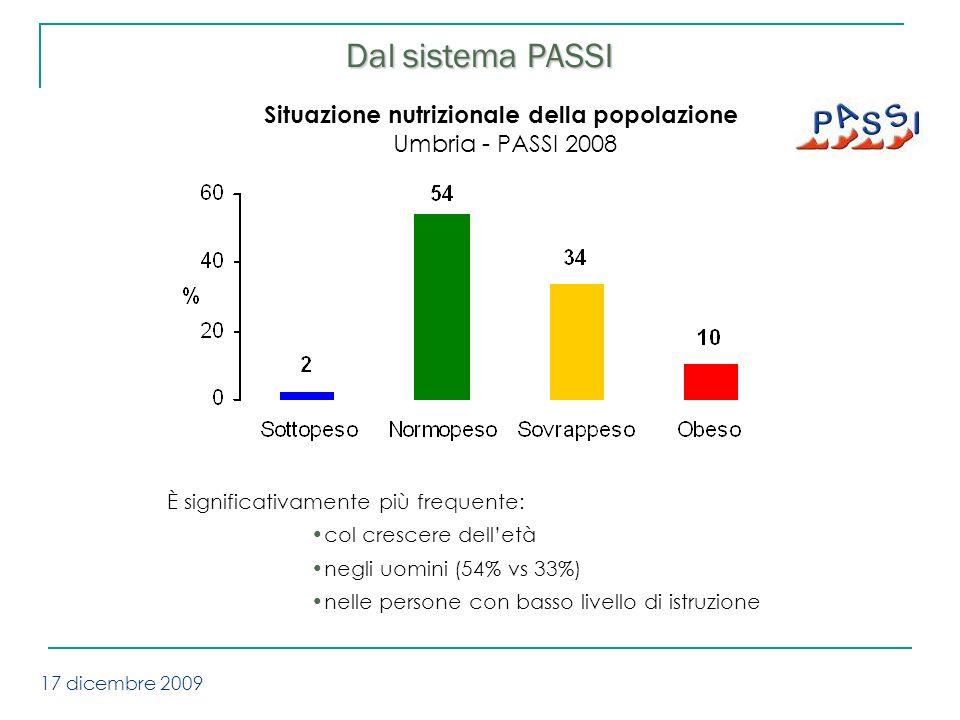 Persone in sovrappeso/obese che hanno ricevuto il consiglio di perdere peso da un operatore sanitario Umbria - PASSI 2008 Gli operatori sanitari consigliano i loro assistiti in merito al peso.