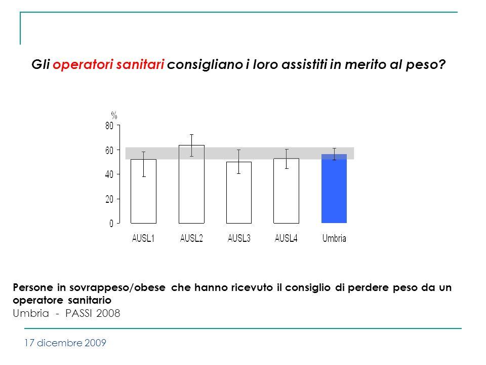 Informazioni ricevute su prevenzione infortuni domestici Umbria - PASSI 2008 Nelle AUSL regionali non emergono differenze statisticamente significative riguardo alla percentuale di persone che hanno riferito di aver ricevuto informazioni negli ultimi 12 mesi sulla prevenzione degli incidenti domestici (range dal 18% dellAUSL3 al 30% dellAUSL4).